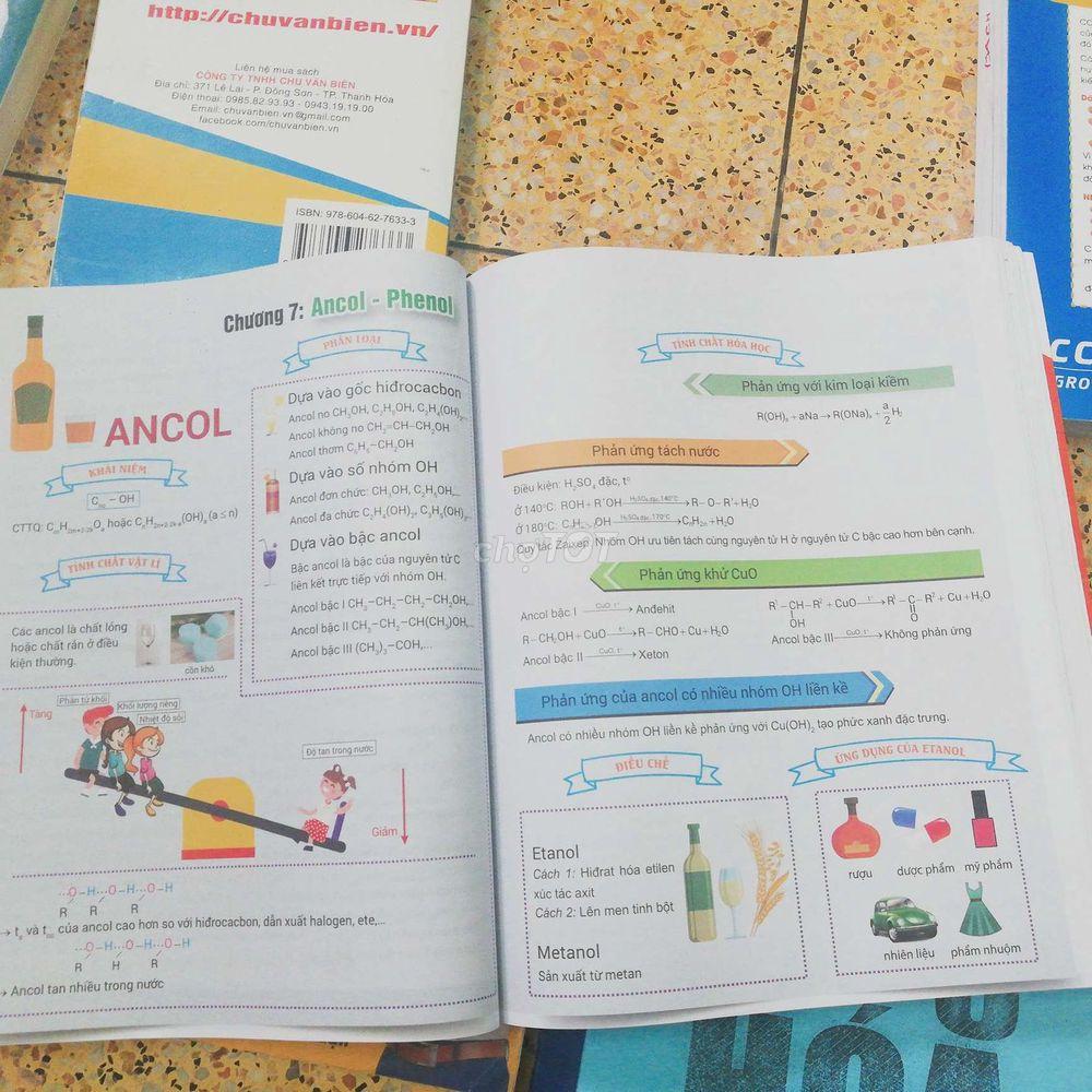 Mk bán sách ôn thi + phương pháp học tập đúng đắn
