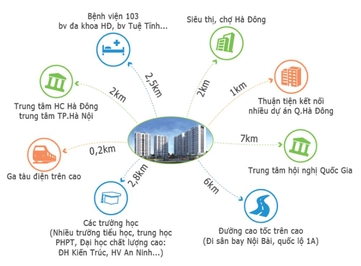 Cắt lỗ tiền tỷ CH 50m2, 2PN chung cư PCC1 Complex