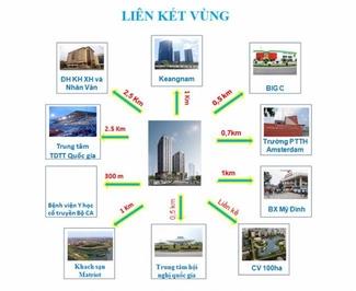 Chung cư Vinhomes Green Bay 54m² 2PN