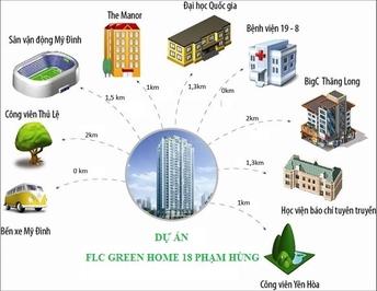 Chính chủ bán CH view đẹp FLC Green Apartment 18PH