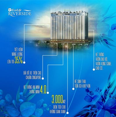 Căn hộ chung cư trung tâm TP Quy Nhơn giá 974tr