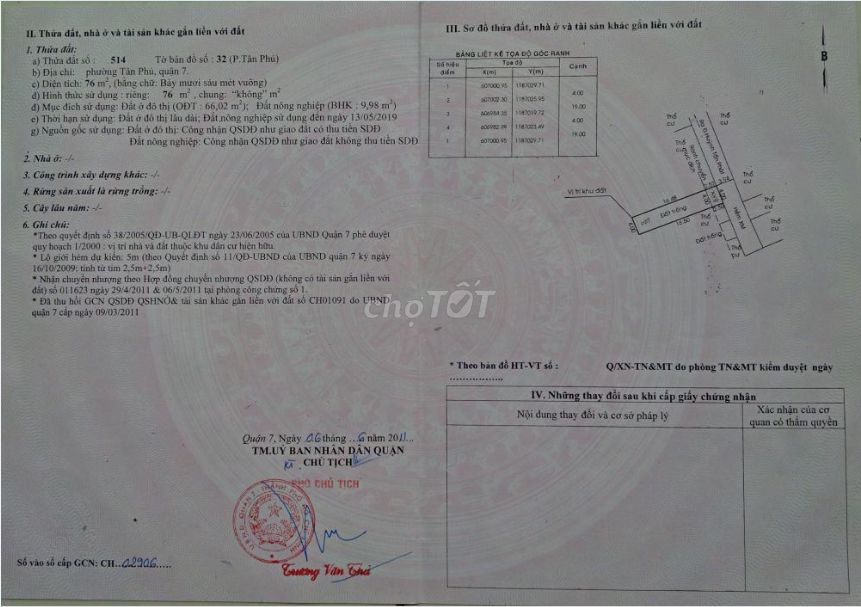 Đất hẻm XH Nguyễn Thị Thập, Tân Phú, Q7. CC SHR