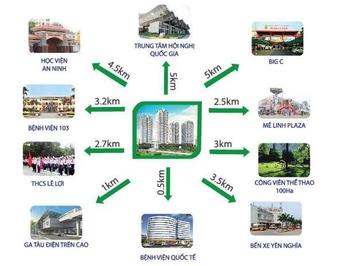 Bán căn hộ chung cư BID Residence 4PN 150m2