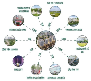 Chung cư Le Grand Jardin Sài Đồng 75m² 2PN