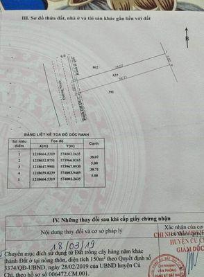 Đất mặt tiền đường nhựa xã Phước Thạnh, Củ Chi