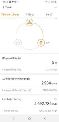 Kinh doanh năng lượng mặt trời